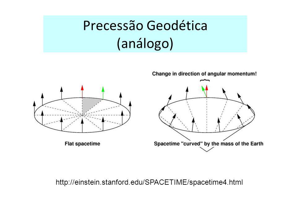 Precessão Geodética (análogo) http://einstein.stanford.edu/SPACETIME/spacetime4.html