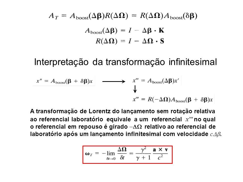 Interpretação da transformação infinitesimal A transformação de Lorentz do lançamento sem rotação relativa ao referencial laboratório equivale a um referencial x no qual o referencial em repouso é girado relativo ao referencial de laboratório após um lançamento infinitesimal com velocidade c.
