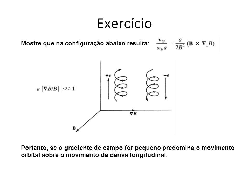 Exercício Mostre que na configuração abaixo resulta: Portanto, se o gradiente de campo for pequeno predomina o movimento orbital sobre o movimento de deriva longitudinal.