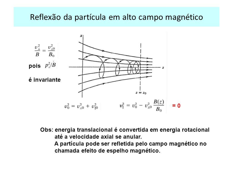 Reflexão da partícula em alto campo magnético pois é invariante = 0 Obs: energia translacional é convertida em energia rotacional até a velocidade axial se anular.