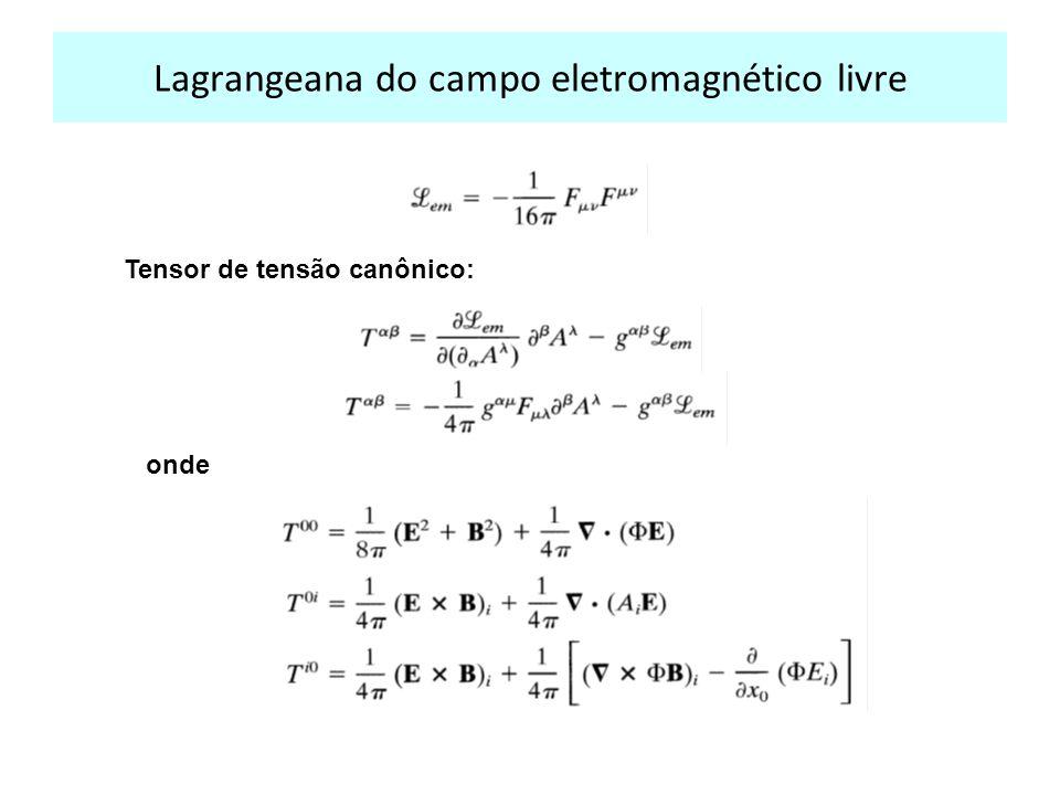 Lagrangeana do campo eletromagnético livre Tensor de tensão canônico: onde