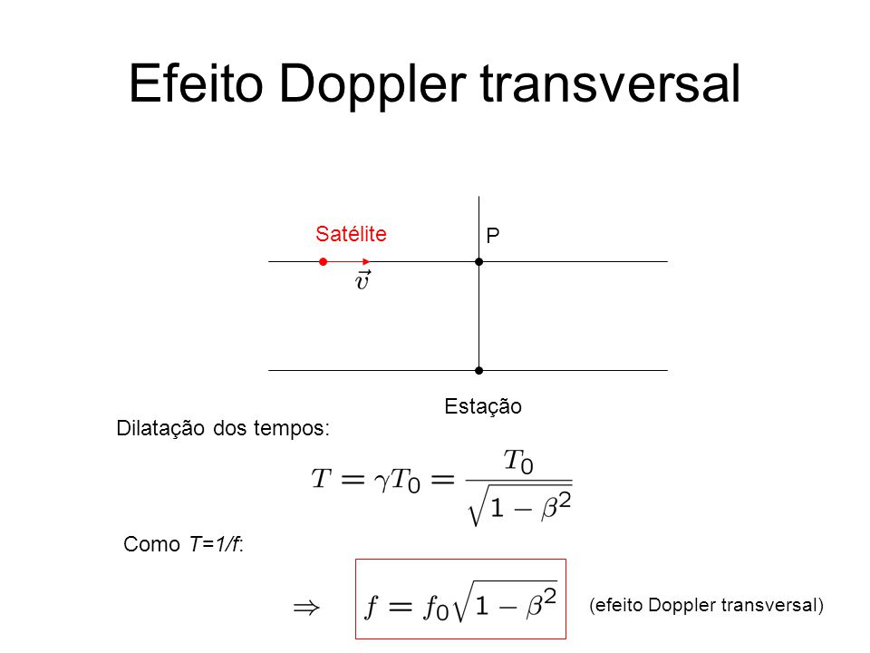Efeito Doppler transversal Estação P Satélite (efeito Doppler transversal) Dilatação dos tempos: Como T=1/f: