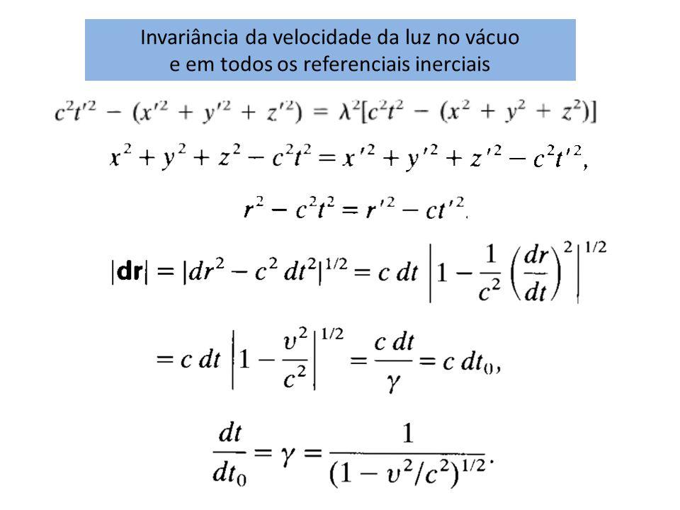 Invariância da velocidade da luz no vácuo e em todos os referenciais inerciais