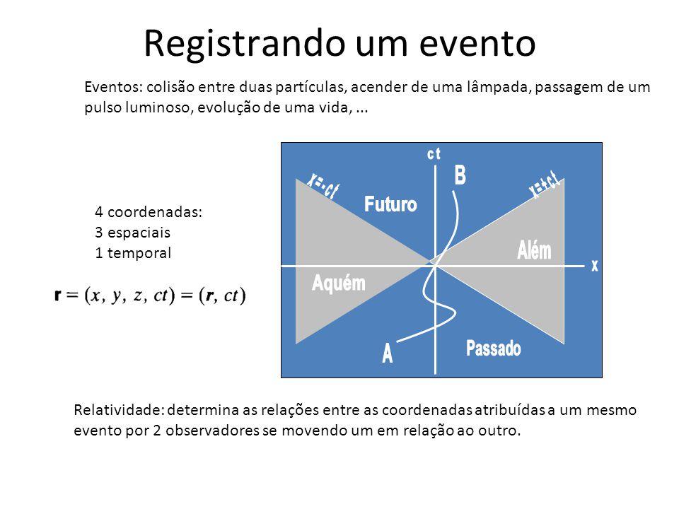 Registrando um evento 4 coordenadas: 3 espaciais 1 temporal Eventos: colisão entre duas partículas, acender de uma lâmpada, passagem de um pulso luminoso, evolução de uma vida,...