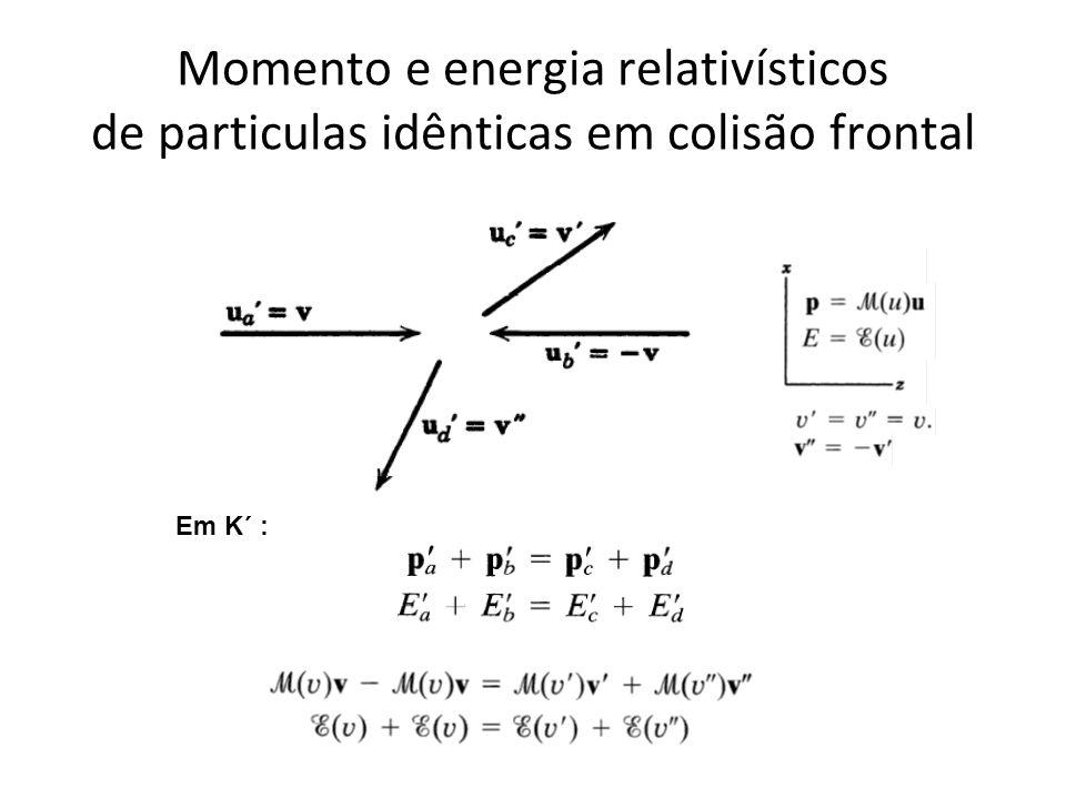 Momento e energia relativísticos de particulas idênticas em colisão frontal Em K´ :