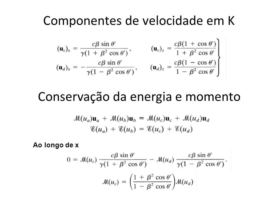 Componentes de velocidade em K Conservação da energia e momento Ao longo de x
