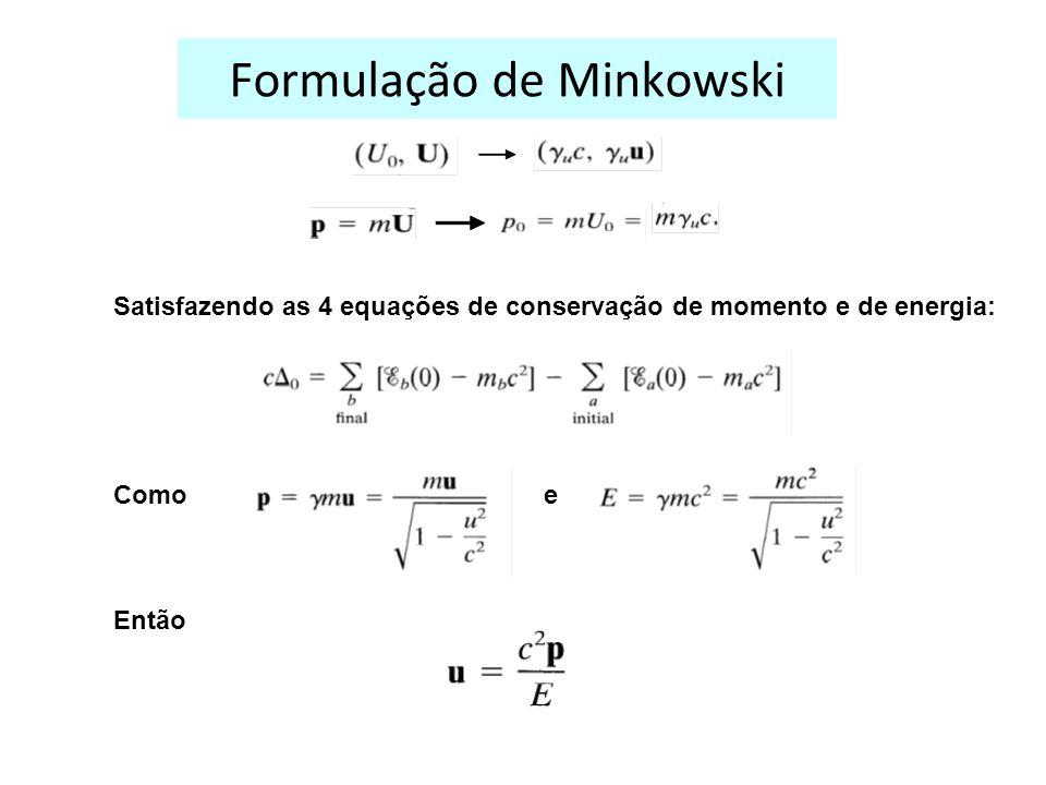 Formulação de Minkowski Satisfazendo as 4 equações de conservação de momento e de energia: Como e Então