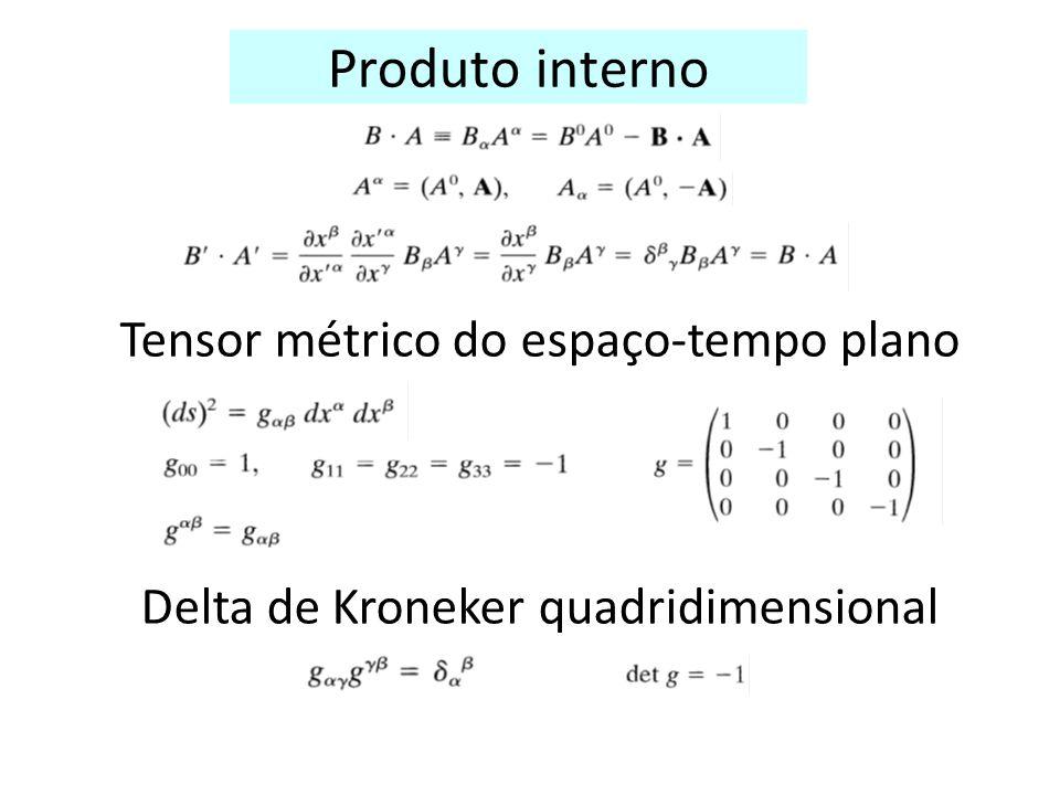 Produto interno Tensor métrico do espaço-tempo plano Delta de Kroneker quadridimensional