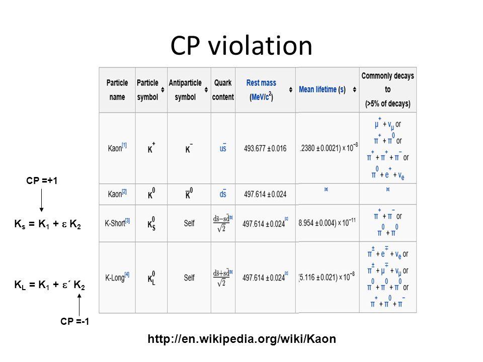 CP violation http://en.wikipedia.org/wiki/Kaon K s = K 1 + K 2 K L = K 1 + K 2 CP =+1 CP =-1