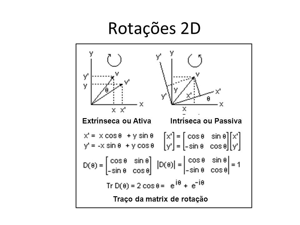 Rotações 2D Extrínseca ou Ativa Intríseca ou Passiva Traço da matrix de rotação
