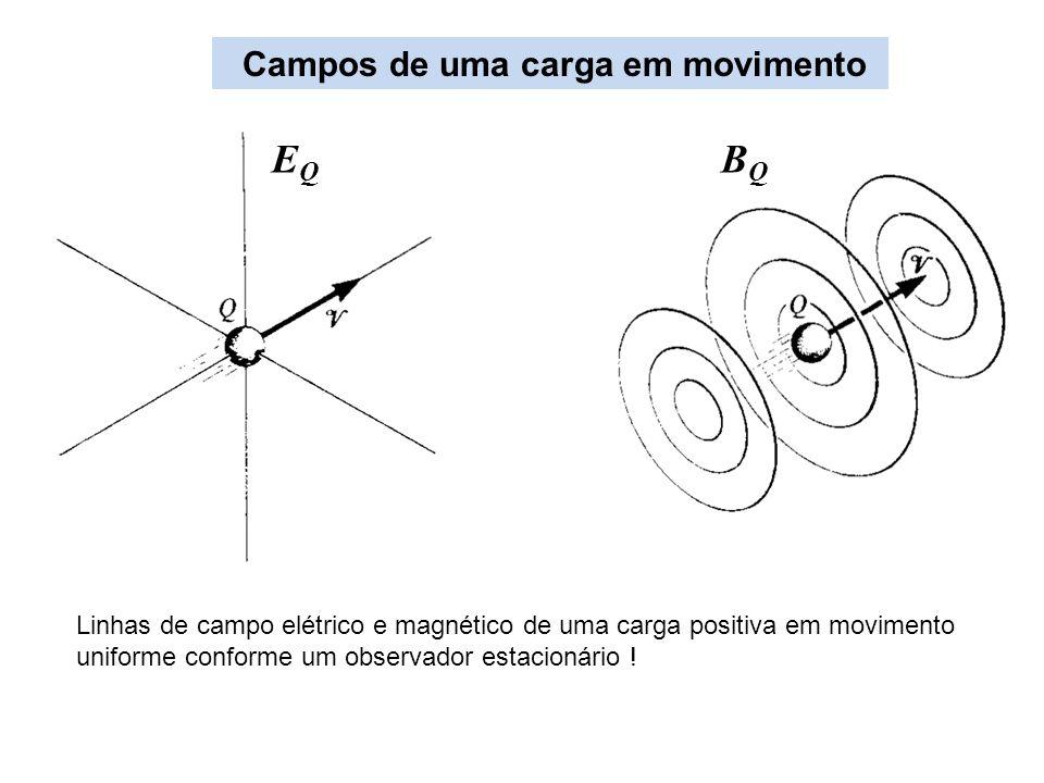 Linhas de campo elétrico e magnético de uma carga positiva em movimento uniforme conforme um observador estacionário .