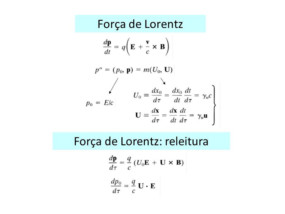 Força de Lorentz Força de Lorentz: releitura