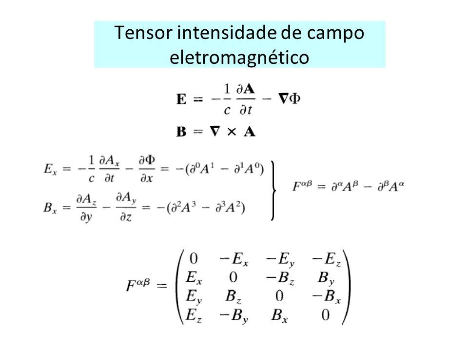 Tensor intensidade de campo eletromagnético