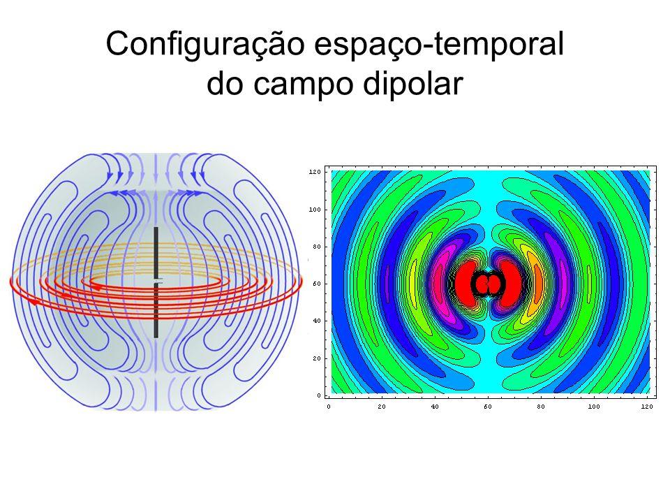 Configuração espaço-temporal do campo dipolar