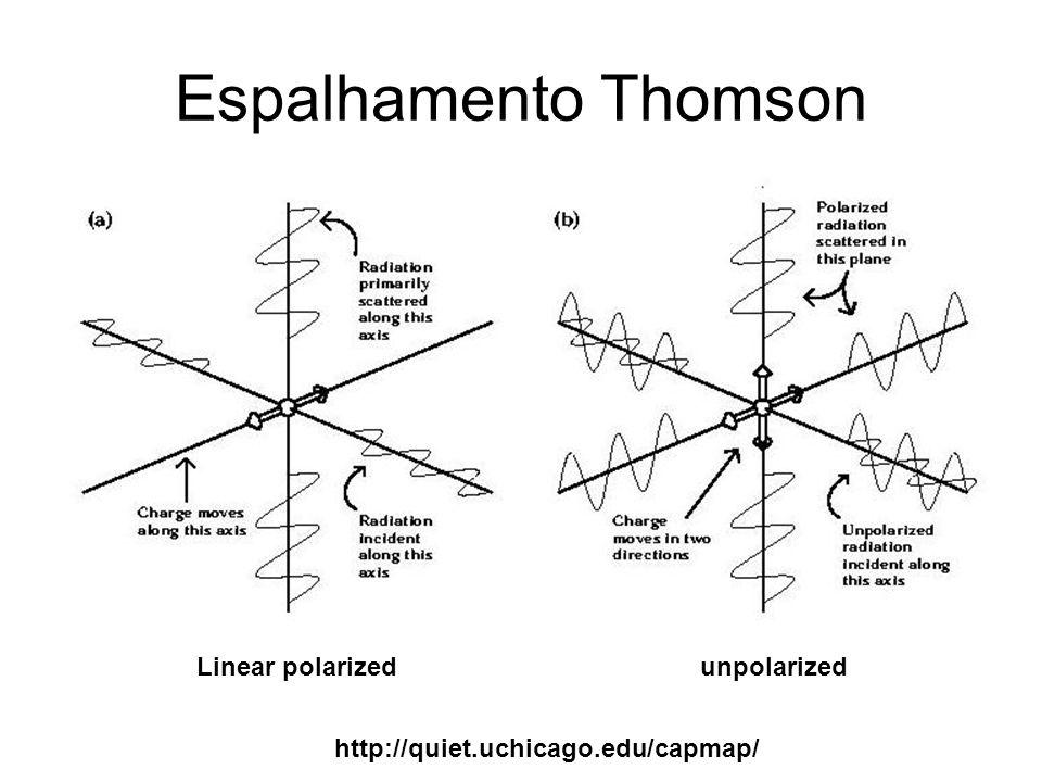 Espalhamento Thomson Linear polarized unpolarized http://quiet.uchicago.edu/capmap/