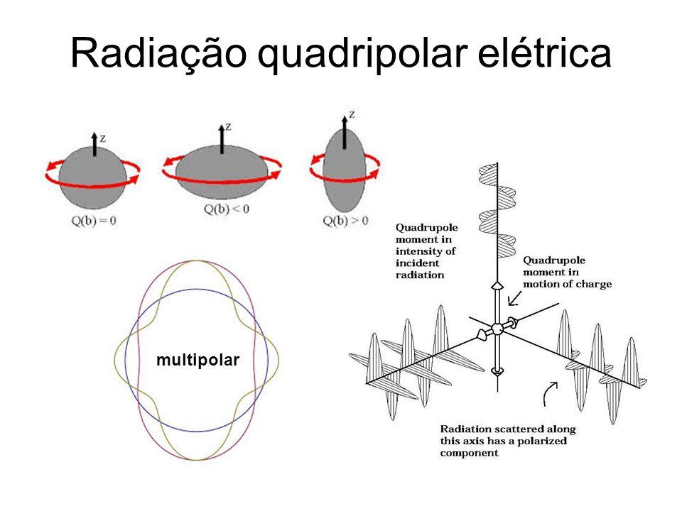 Radiação quadripolar elétrica multipolar
