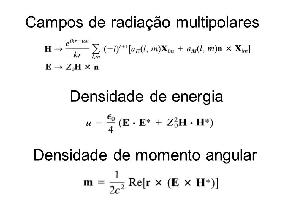 Campos de radiação multipolares Densidade de energia Densidade de momento angular