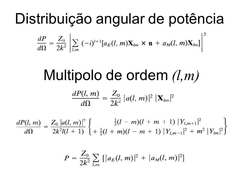 Distribuição angular de potência Multipolo de ordem (l,m)