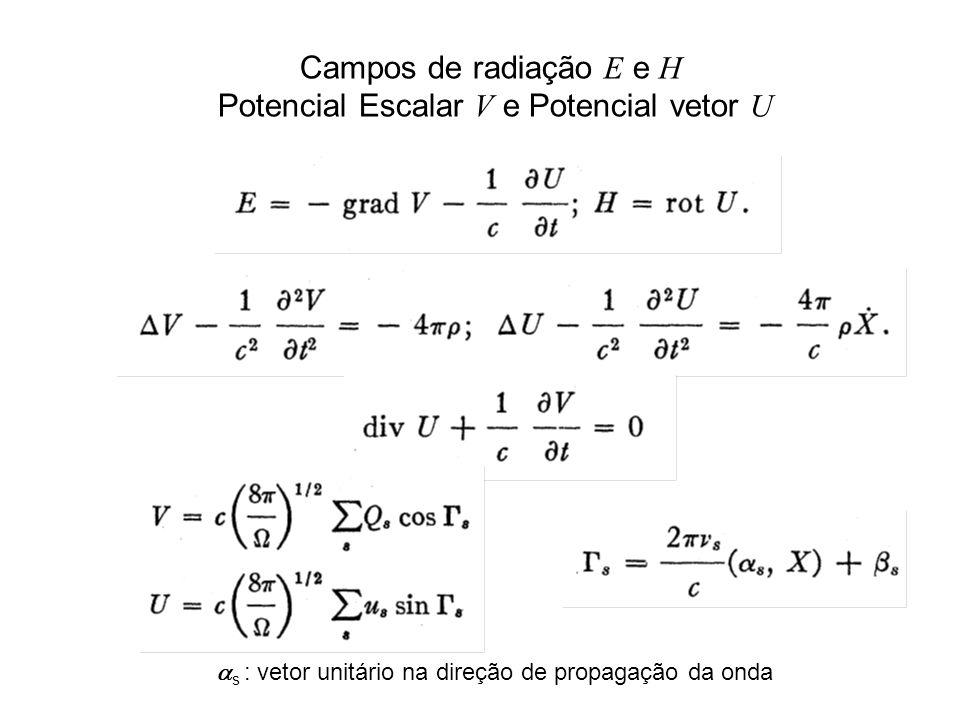 Campos de radiação E e H Potencial Escalar V e Potencial vetor U s : vetor unitário na direção de propagação da onda