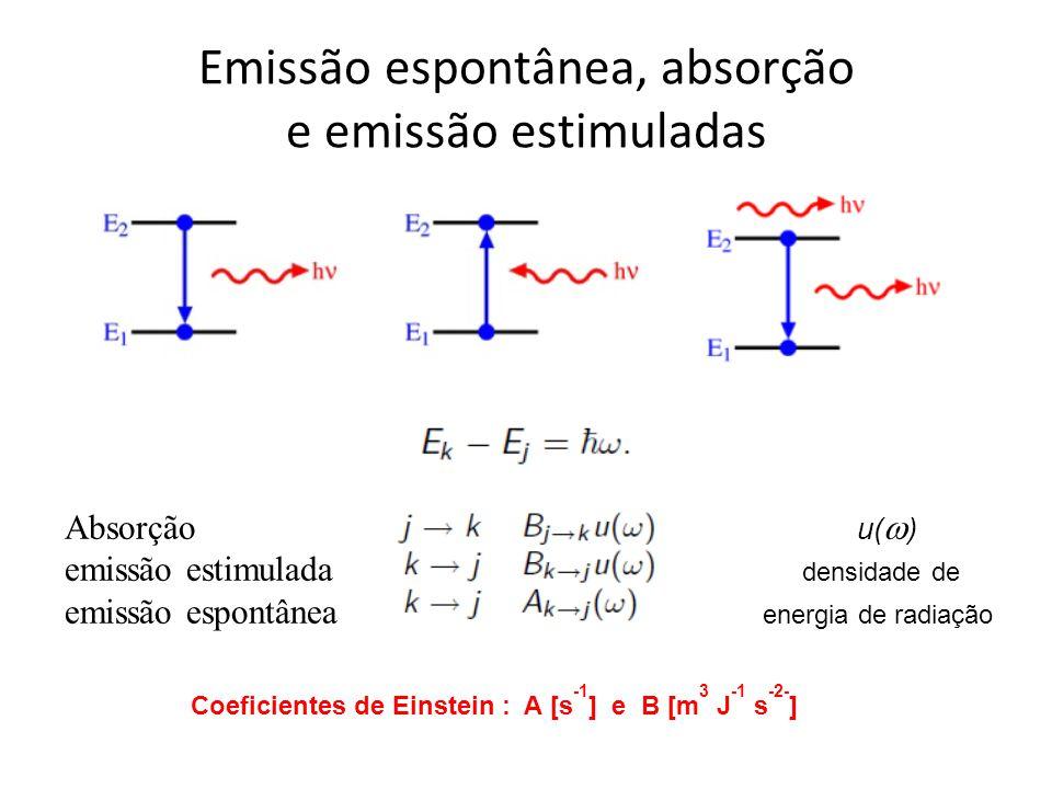 Absorção u( ) emissão estimulada densidade de emissão espontânea energia de radiação Emissão espontânea, absorção e emissão estimuladas Coeficientes d