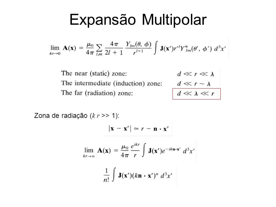 Expansão Multipolar Zona de radiação ( k r >> 1):