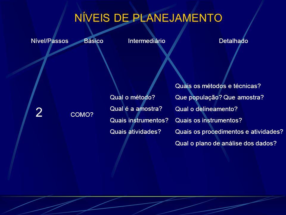 NÍVEIS DE PLANEJAMENTO Nível/Passos Básico Intermediário Detalhado 2 COMO? Qual o método? Qual é a amostra? Quais instrumentos? Quais atividades?