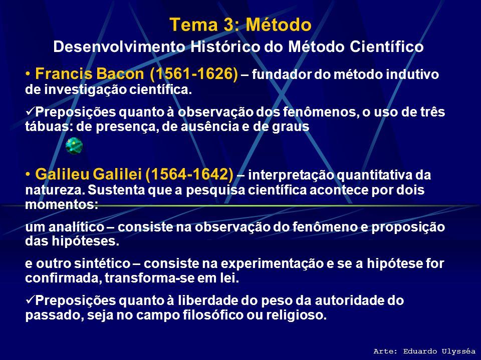 Tema 3: Método Arte: Eduardo Ulysséa Desenvolvimento Histórico do Método Científico Francis Bacon (1561-1626) – fundador do método indutivo de investi