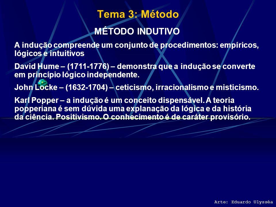Tema 3: Método Arte: Eduardo Ulysséa MÉTODO INDUTIVO A indução compreende um conjunto de procedimentos: empíricos, lógicos e intuitivos David Hume – (