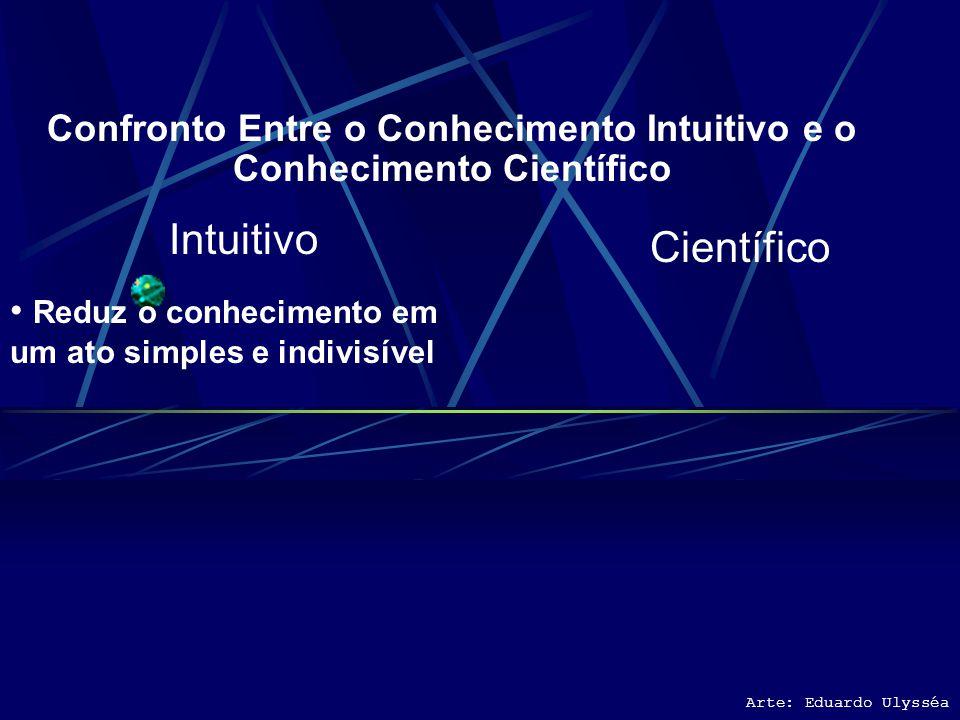 Arte: Eduardo Ulysséa Intuição Intelectual Evidência lógico-metafísica. Princípios lógicos, éticos ou estéticos, apreendidas nas relações transcendent