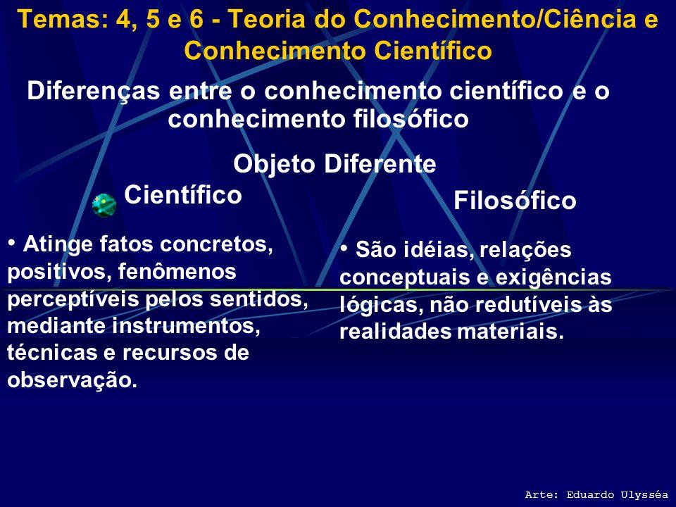 Arte: Eduardo Ulysséa Diferenças entre o conhecimento científico e o conhecimento filosófico Científico Atinge fatos concretos, positivos, fenômenos p