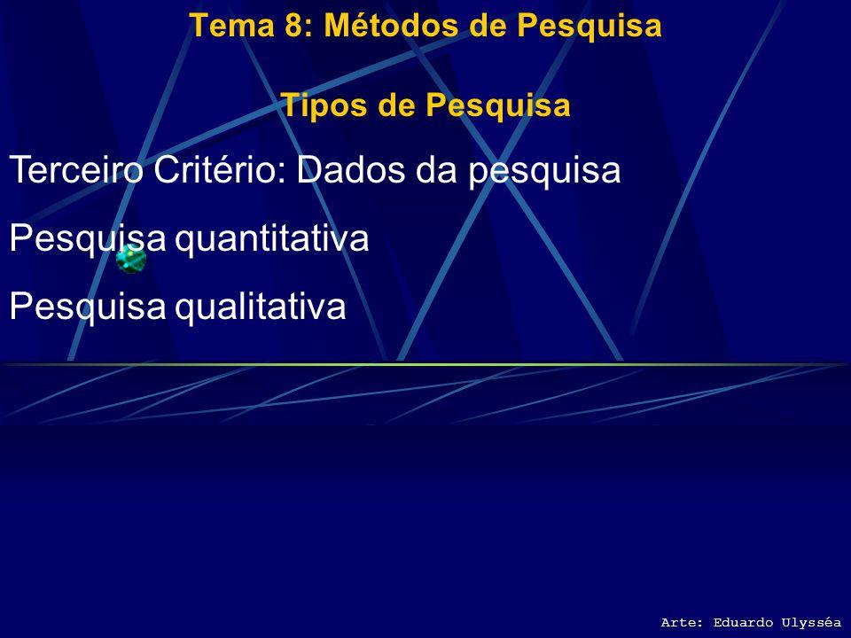 Arte: Eduardo Ulysséa Tema 8: Métodos de Pesquisa Tipos de Pesquisa Terceiro Critério: Dados da pesquisa Pesquisa quantitativa