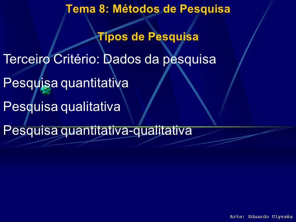 Arte: Eduardo Ulysséa Tema 8: Métodos de Pesquisa Tipos de Pesquisa Terceiro Critério: Dados da pesquisa Pesquisa quantitativa Pesquisa qualitativa
