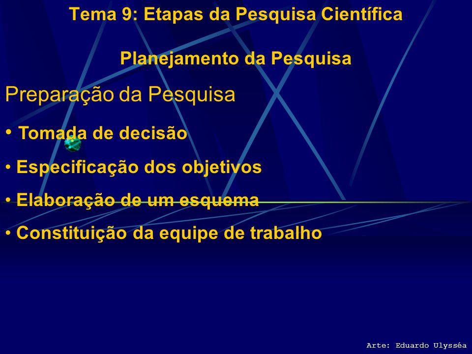 Arte: Eduardo Ulysséa Tema 9: Etapas da Pesquisa Científica Planejamento da Pesquisa Preparação da Pesquisa Tomada de decisão Especificação dos objeti