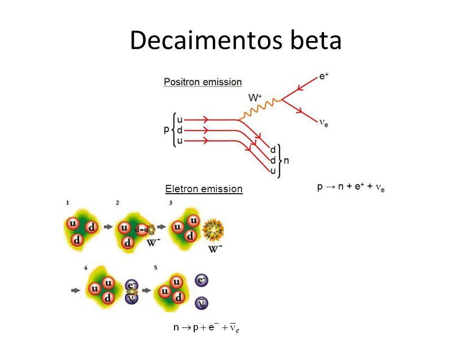 Decaimentos beta Eletron emission