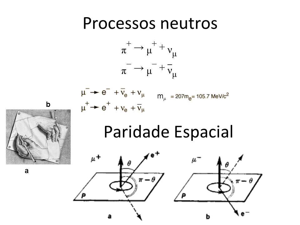 Paridade Espacial Processos neutros m a b