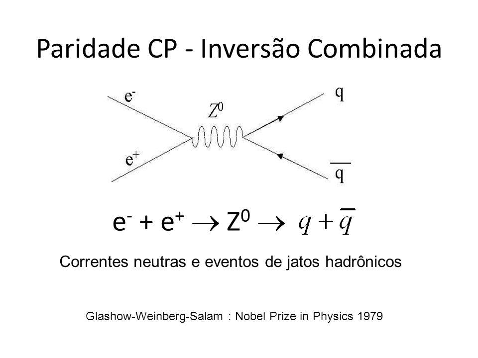 e - + e + Z 0 Paridade CP - Inversão Combinada Correntes neutras e eventos de jatos hadrônicos Glashow-Weinberg-Salam : Nobel Prize in Physics 1979