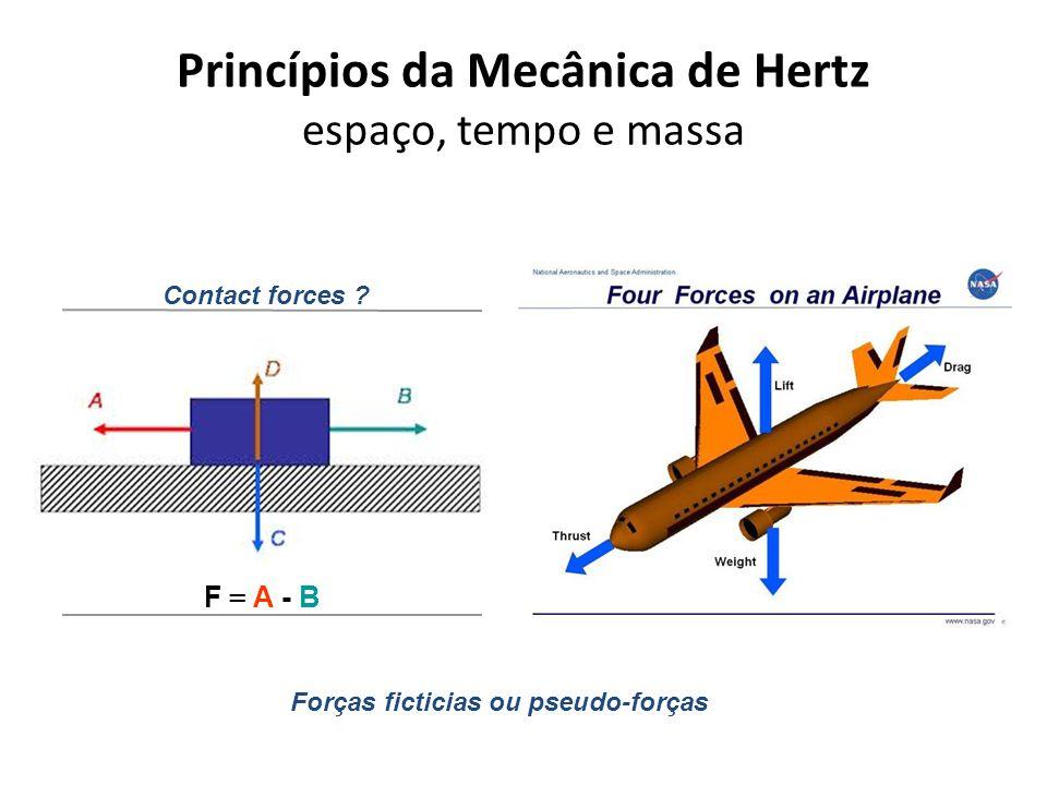 Princípios da Mecânica de Hertz espaço, tempo e massa F = A - B Contact forces ? Forças ficticias ou pseudo-forças