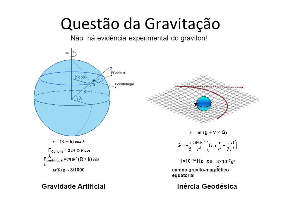 Questão da Gravitação Gravidade ArtificialInércia Geodésica F centrifugal = m R + h) cos. F Coriolis = 2 m v cos r = (R + h) cos 2 R/ g 3/1000 F = m (