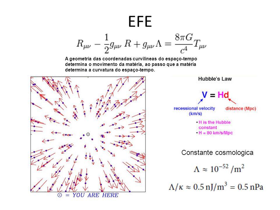 EFE A geometria das coordenadas curvilineas do espaço-tempo determina o movimento da matéria, ao passo que a matéria determina a curvatura do espaço-t