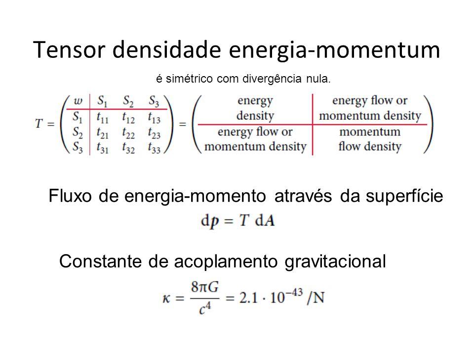Tensor densidade energia-momentum é simétrico com divergência nula. Fluxo de energia-momento através da superfície Constante de acoplamento gravitacio
