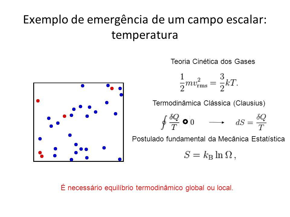 Exemplo de emergência de um campo escalar: temperatura Postulado fundamental da Mecânica Estatística Termodinâmica Clássica (Clausius) Teoria Cinética