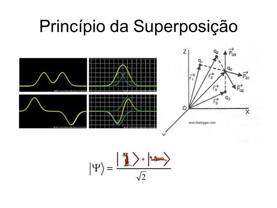 Princípio da Superposição