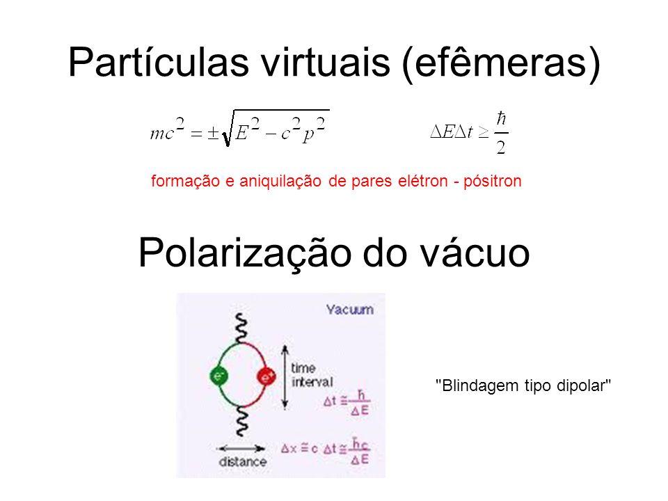 Polarização do vácuo Partículas virtuais (efêmeras) formação e aniquilação de pares elétron - pósitron