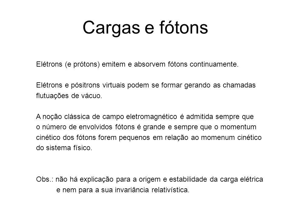 Cargas e fótons Elétrons (e prótons) emitem e absorvem fótons continuamente. Elétrons e pósitrons virtuais podem se formar gerando as chamadas flutuaç