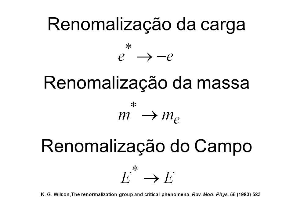 Renomalização da carga Renomalização da massa Renomalização do Campo K. G. Wilson,The renormalization group and critical phenomena, Rev. Mod. Phys. 55