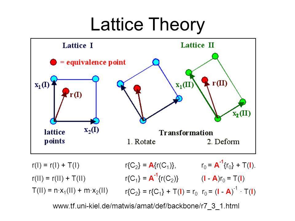 Lattice Theory CSL www.tf.uni-kiel.de/matwis/amat/def/backbone/r7_3_1.html r(I) = r(I) + T(I) T(II) = n·x 1 (II) + m·x 2 (II) r{C 2 } = A{r(C 1 )}, r{
