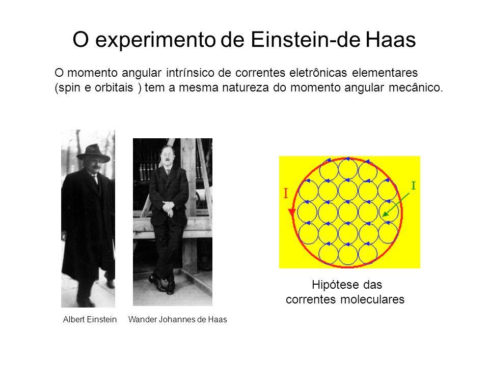 O experimento de Einstein-de Haas Wander Johannes de HaasAlbert Einstein O momento angular intrínsico de correntes eletrônicas elementares (spin e orb