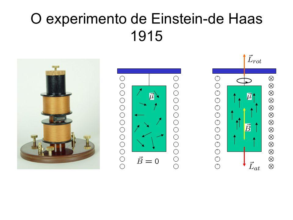 O experimento de Einstein-de Haas 1915