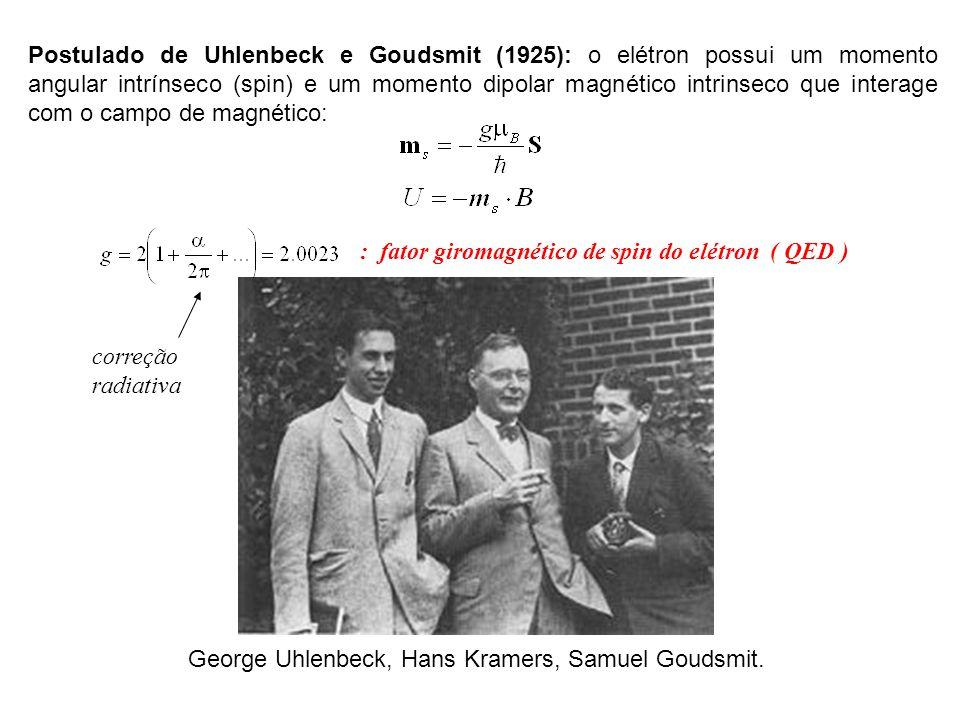 Postulado de Uhlenbeck e Goudsmit (1925): o elétron possui um momento angular intrínseco (spin) e um momento dipolar magnético intrinseco que interage