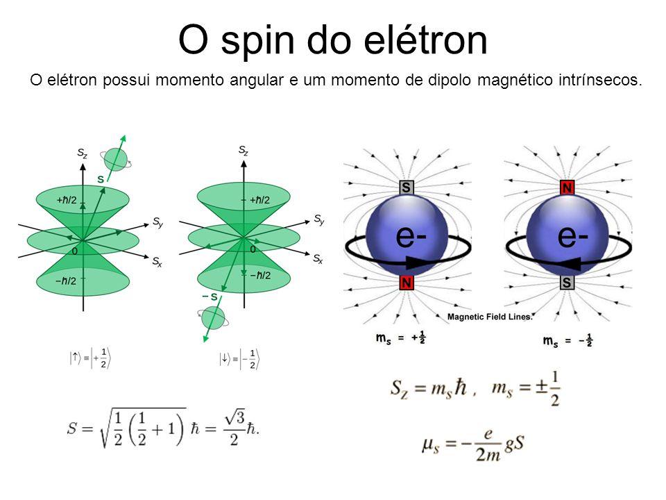 O spin do elétron O elétron possui momento angular e um momento de dipolo magnético intrínsecos.